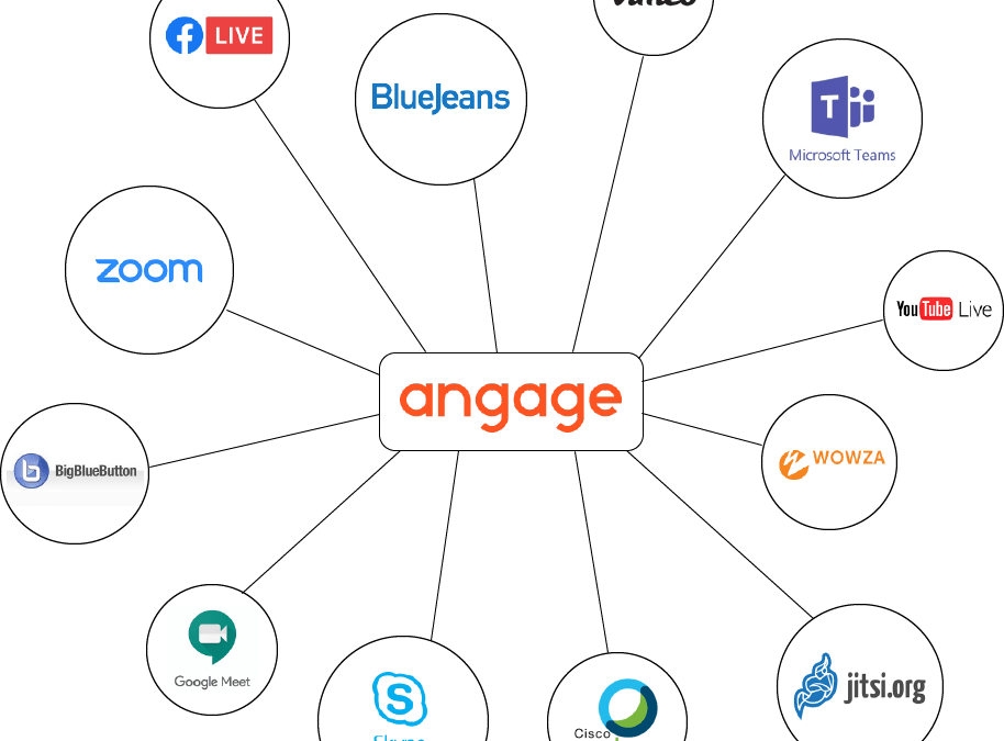 HOST VIDEO CONFERENCES AND WEBINARS WITH ANGAGE
